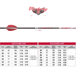 Victory VAP Sport (±0.006) Carbon Shaft (x12)